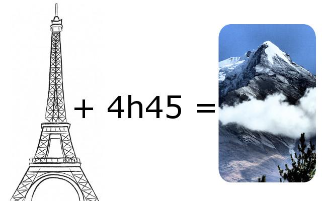 Décalage horaire entre la France, paris et le Népal, Katmandou